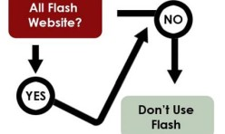 Flash web site intros usage - Advantages and Disadvantages